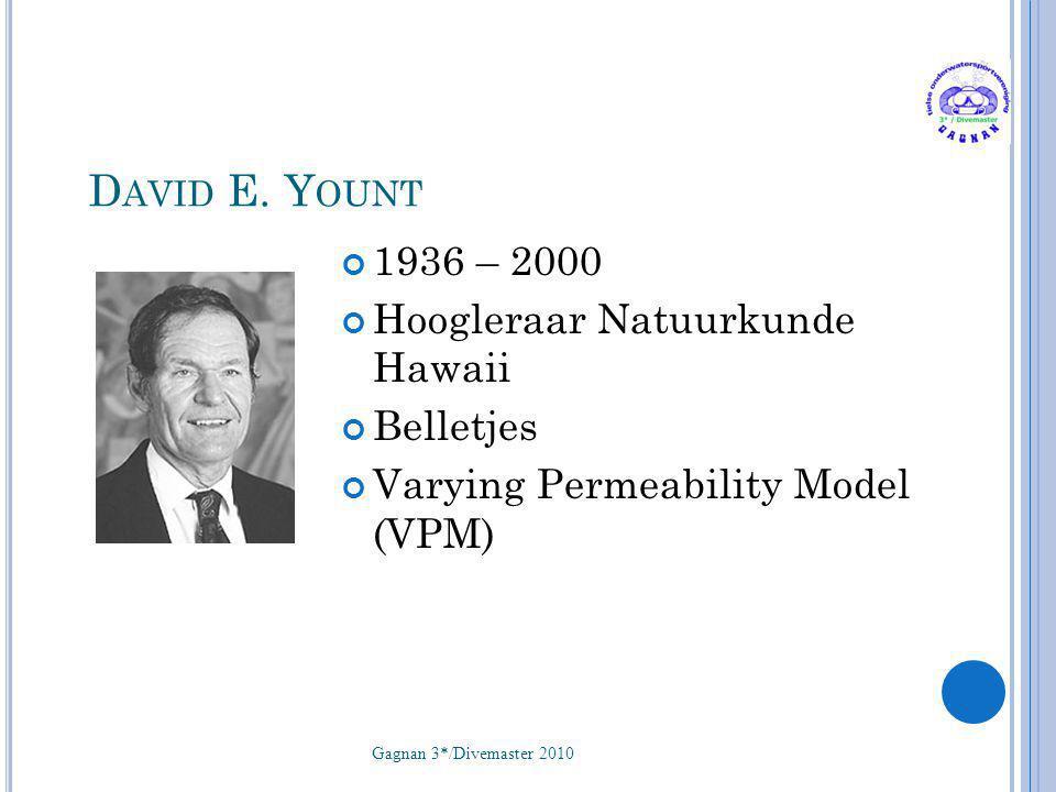 David E. Yount 1936 – 2000 Hoogleraar Natuurkunde Hawaii Belletjes