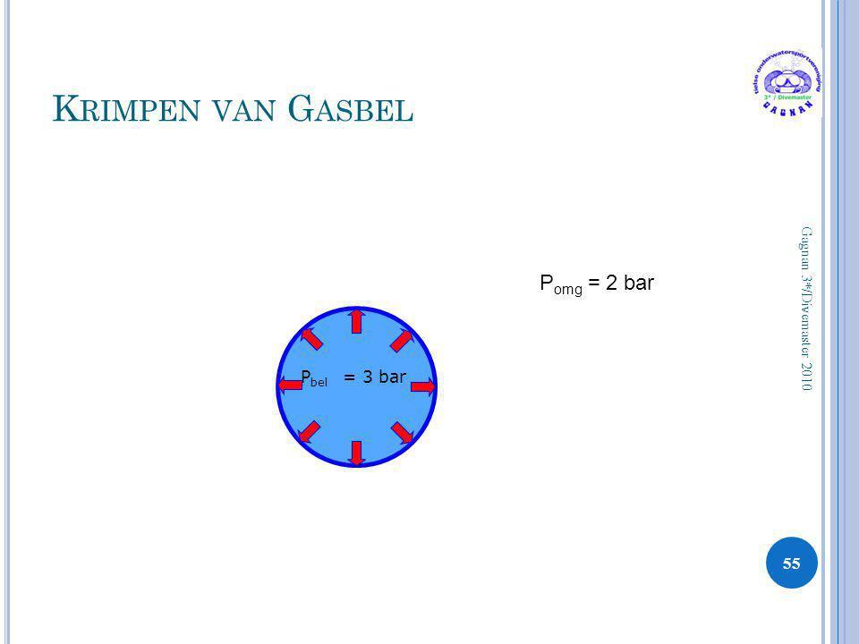 Krimpen van Gasbel Pomg = 2 bar Pbel = 3 bar Gagnan 3*/Divemaster 2010