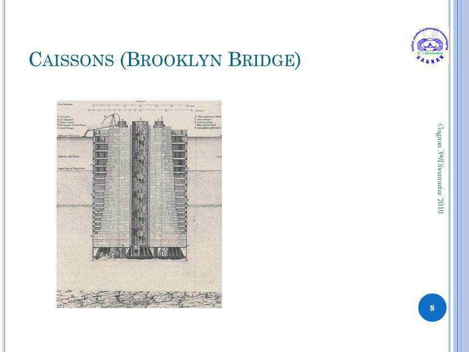 Caissons (Brooklyn Bridge)