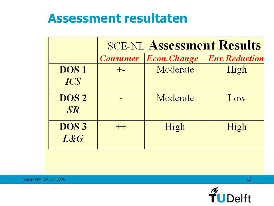 Assessment resultaten