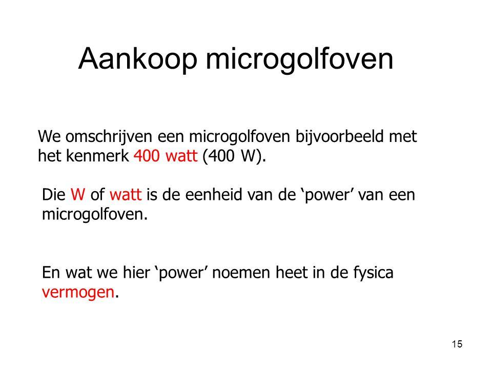 Aankoop microgolfoven