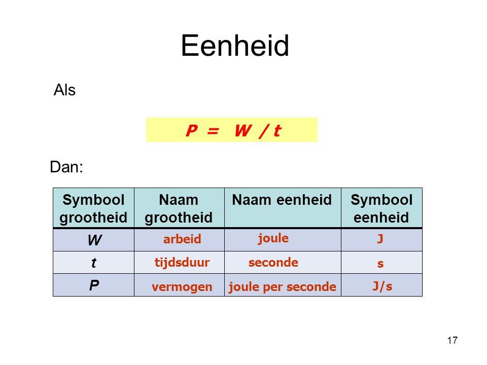 Eenheid Als P = W / t Dan: Symbool grootheid Naam grootheid