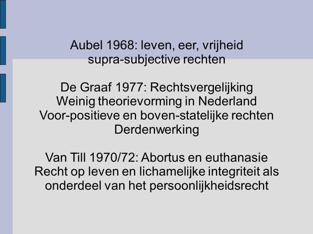 Aubel 1968: leven, eer, vrijheid supra-subjective rechten