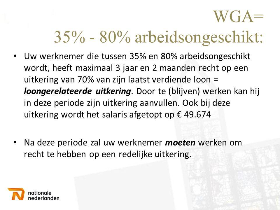 WGA= 35% - 80% arbeidsongeschikt: