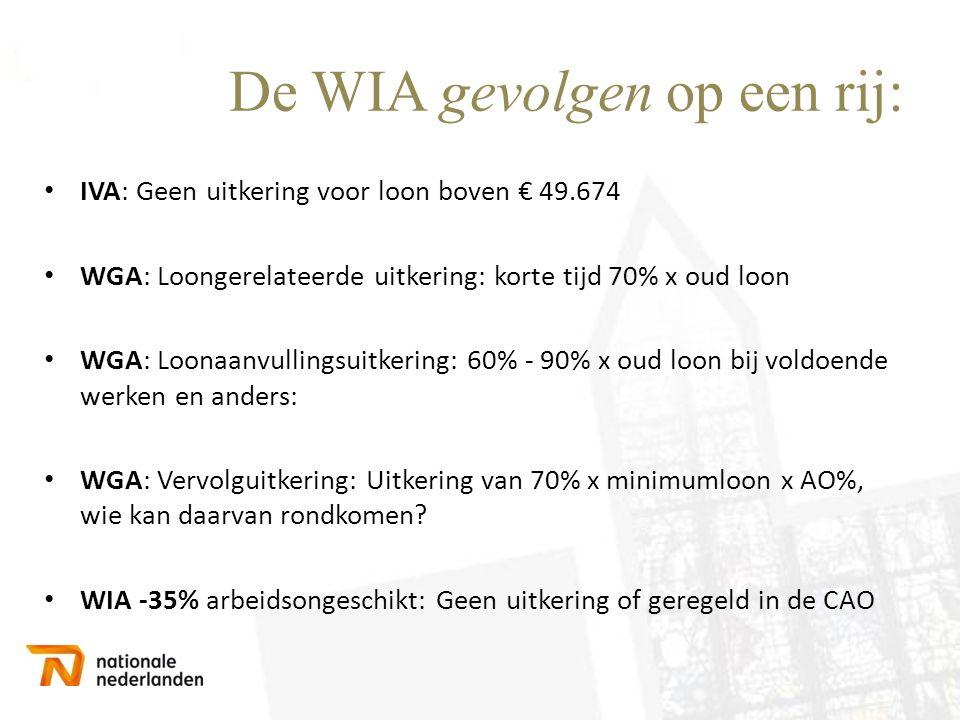 De WIA gevolgen op een rij: