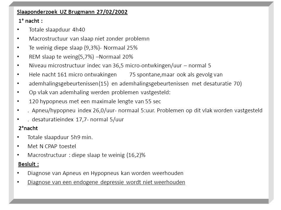 Slaaponderzoek UZ Brugmann 27/02/2002 1° nacht : Totale slaapduur 4h40
