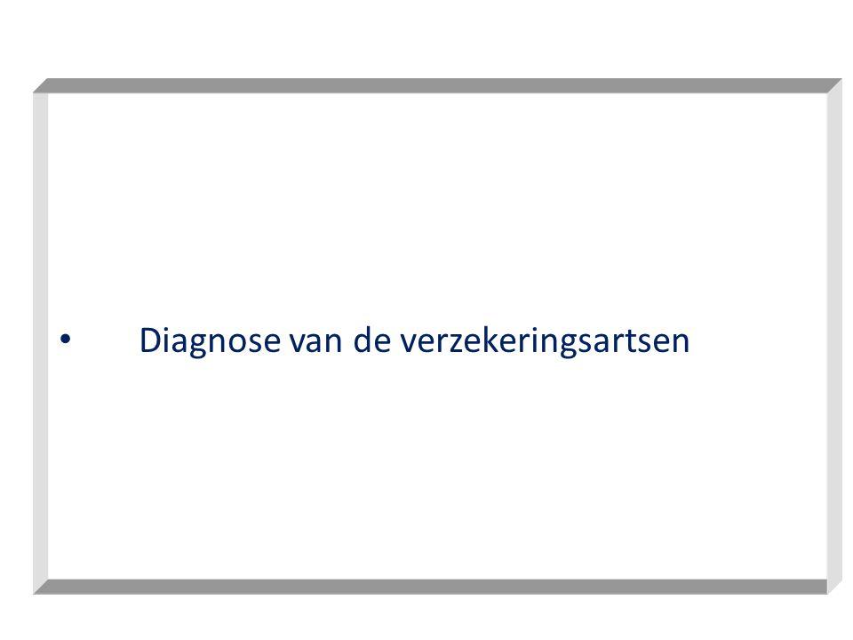 Diagnose van de verzekeringsartsen