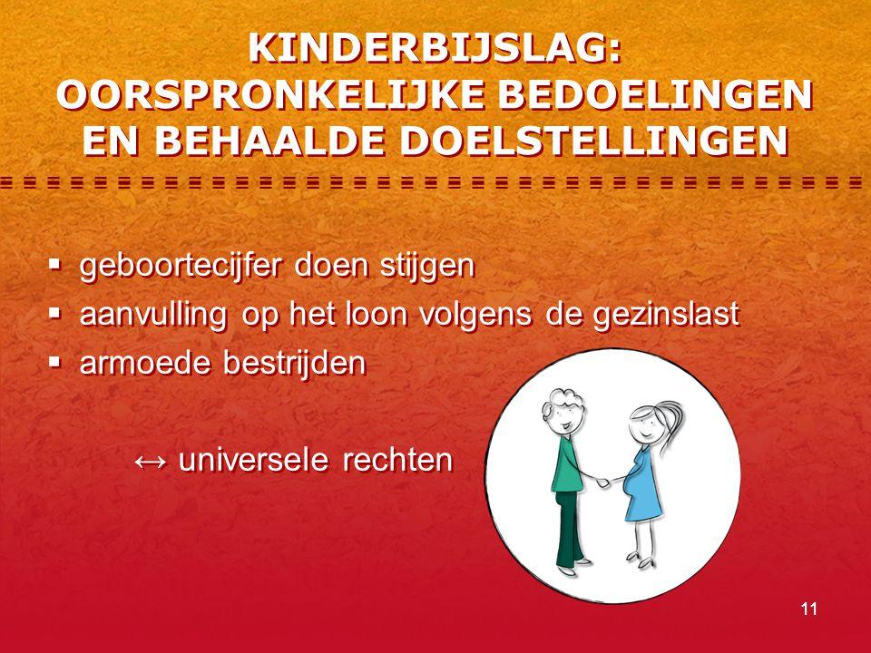 KINDERBIJSLAG: OORSPRONKELIJKE BEDOELINGEN EN BEHAALDE DOELSTELLINGEN