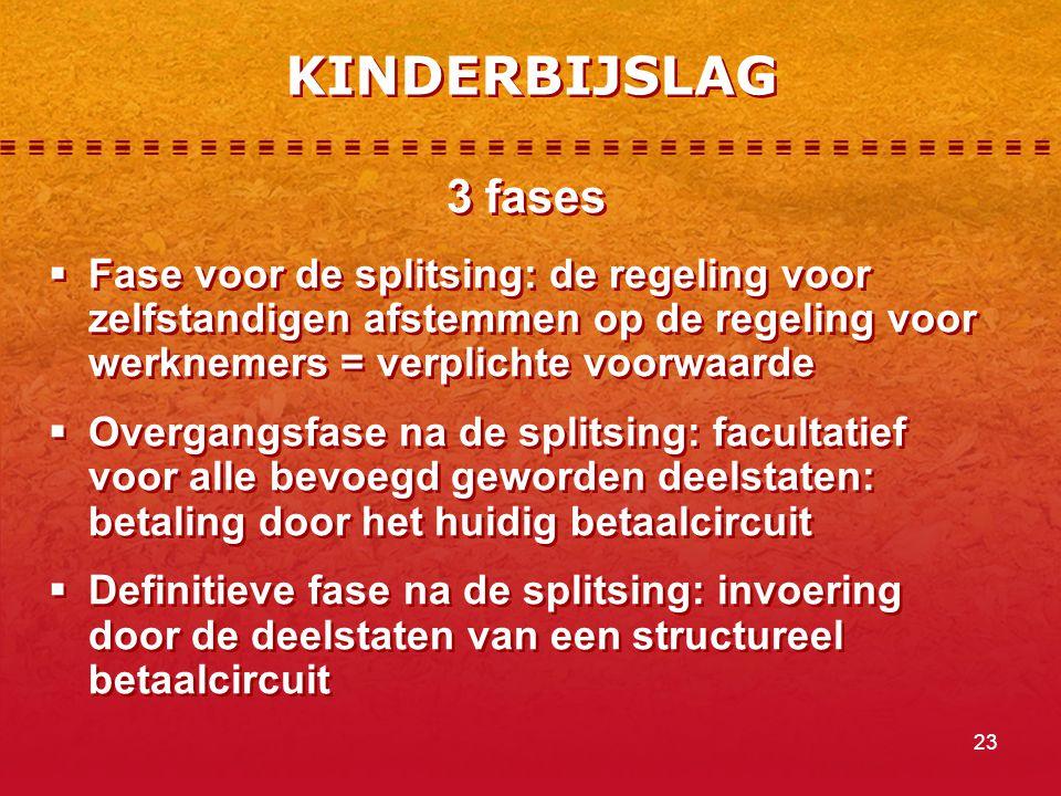 KINDERBIJSLAG 3 fases. Fase voor de splitsing: de regeling voor zelfstandigen afstemmen op de regeling voor werknemers = verplichte voorwaarde.
