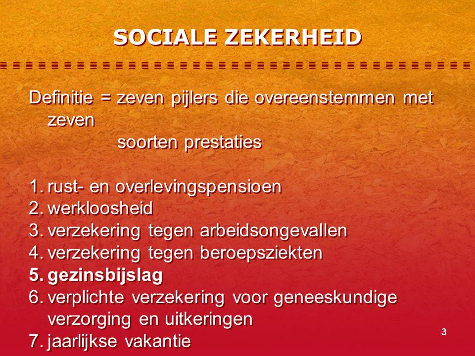 SOCIALE ZEKERHEID Definitie = zeven pijlers die overeenstemmen met zeven. soorten prestaties. rust- en overlevingspensioen.
