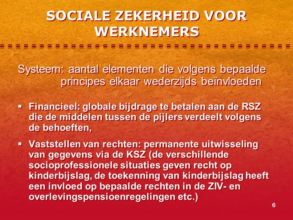 SOCIALE ZEKERHEID VOOR WERKNEMERS