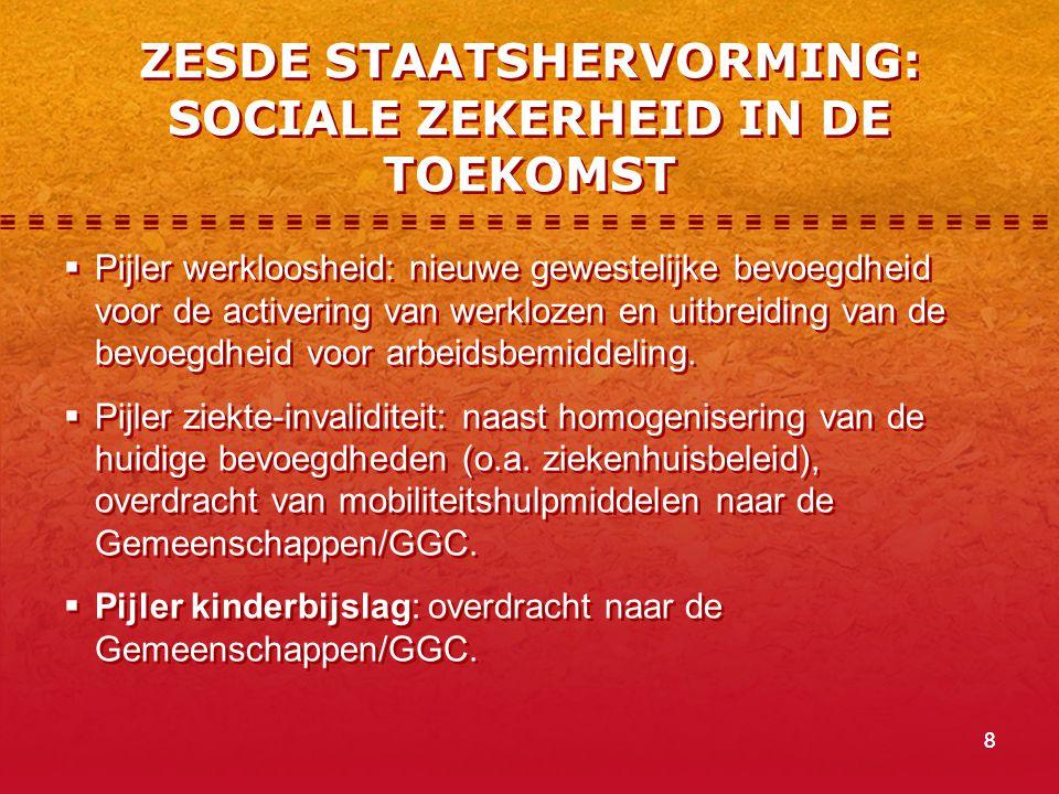 ZESDE STAATSHERVORMING: SOCIALE ZEKERHEID IN DE TOEKOMST