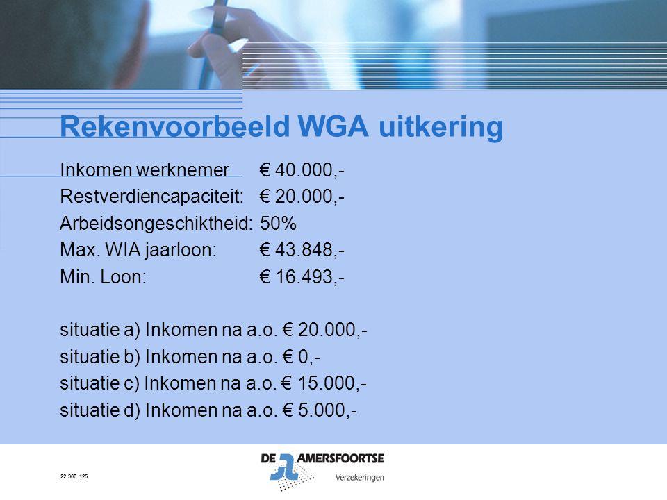 Rekenvoorbeeld WGA uitkering