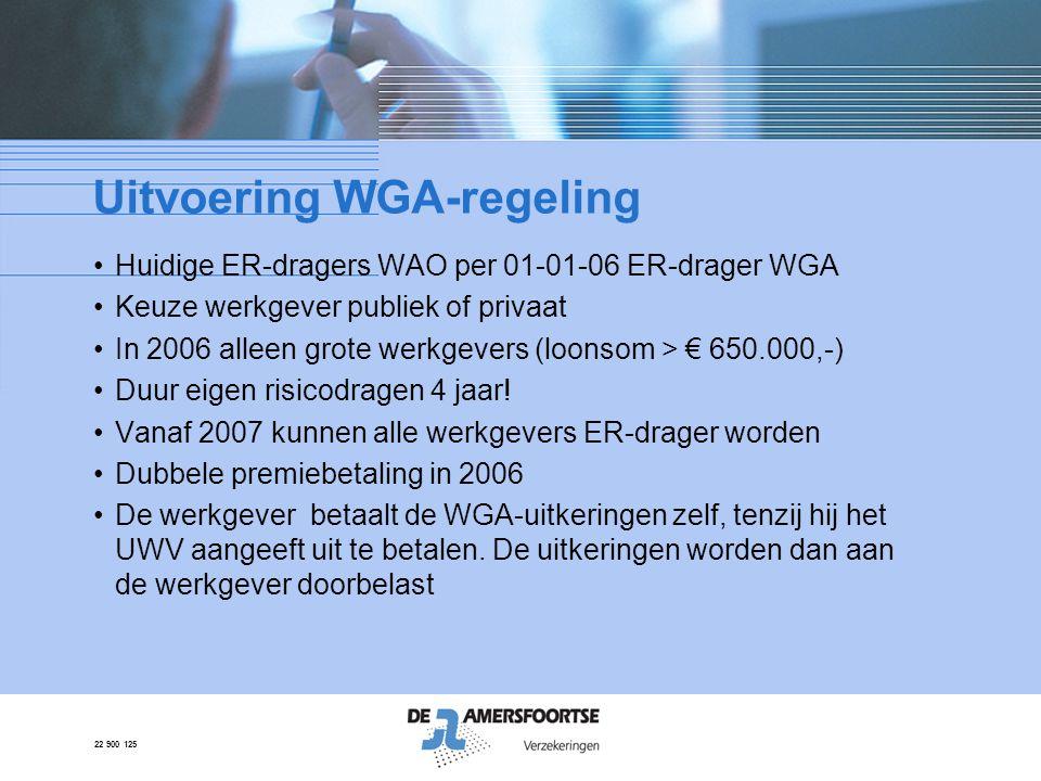 Uitvoering WGA-regeling