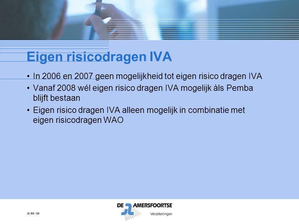 Eigen risicodragen IVA