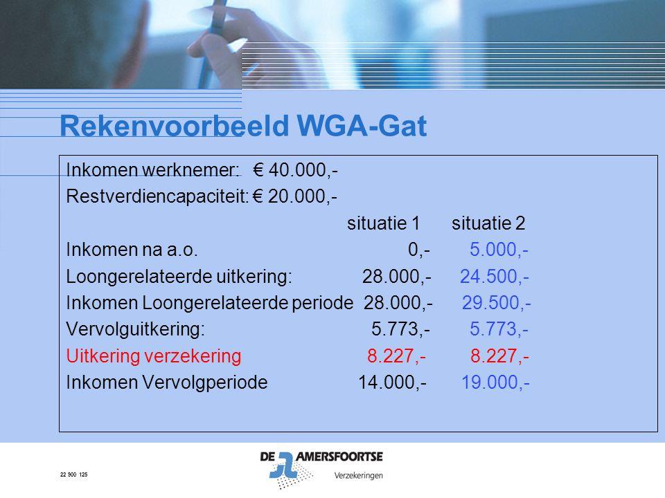 Rekenvoorbeeld WGA-Gat