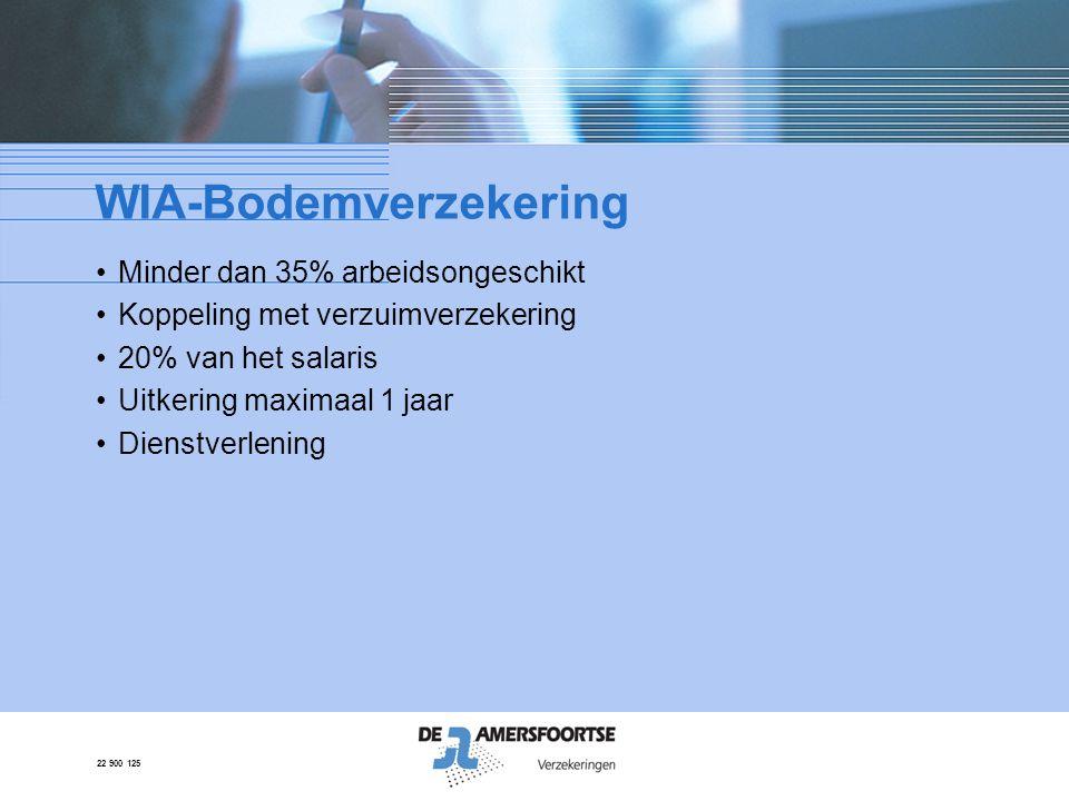 WIA-Bodemverzekering