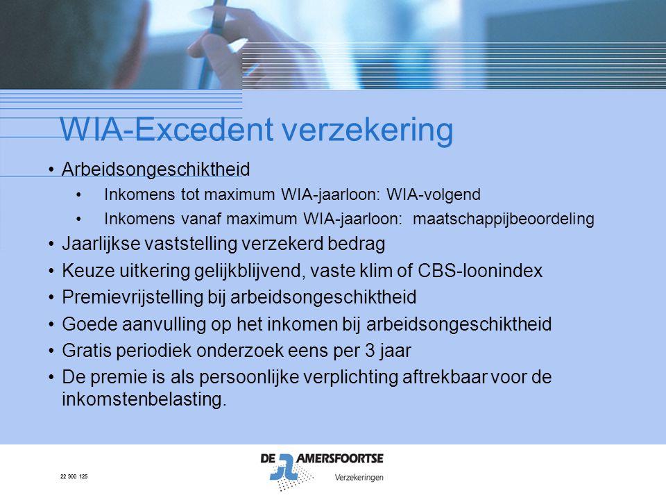 WIA-Excedent verzekering