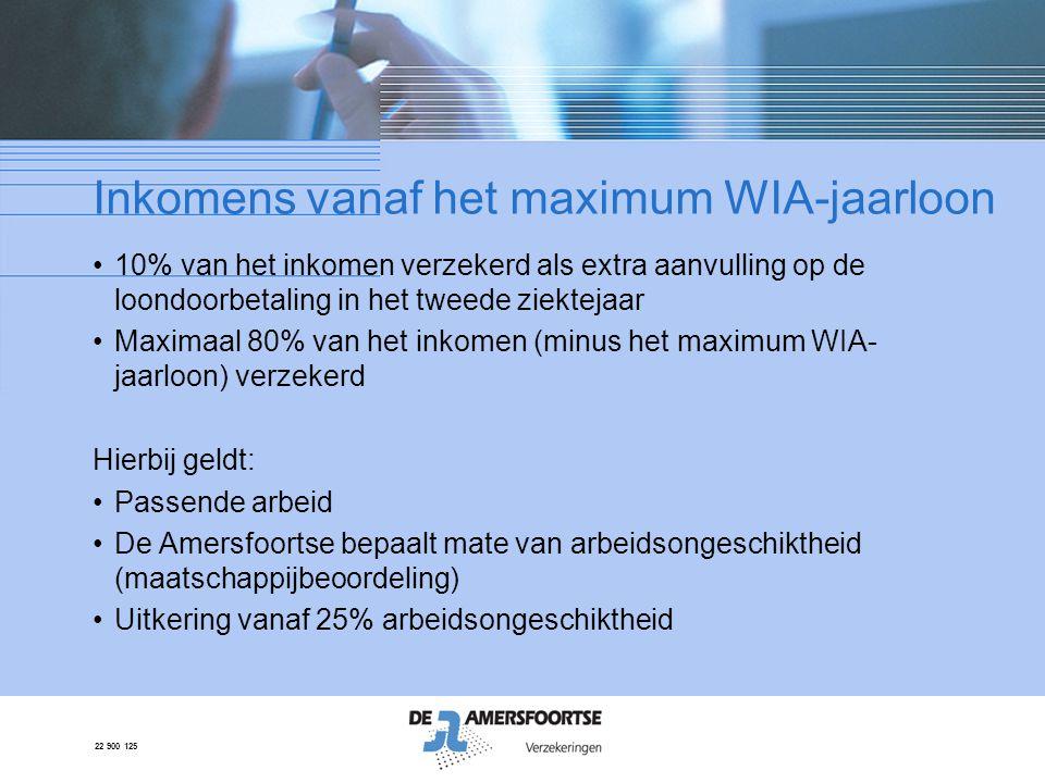 Inkomens vanaf het maximum WIA-jaarloon