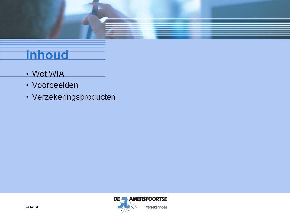 Inhoud Wet WIA Voorbeelden Verzekeringsproducten
