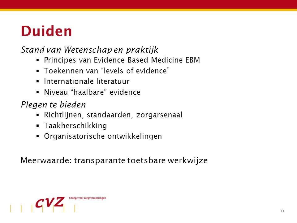 Adviseren: pakketprincipes bij beoordeling