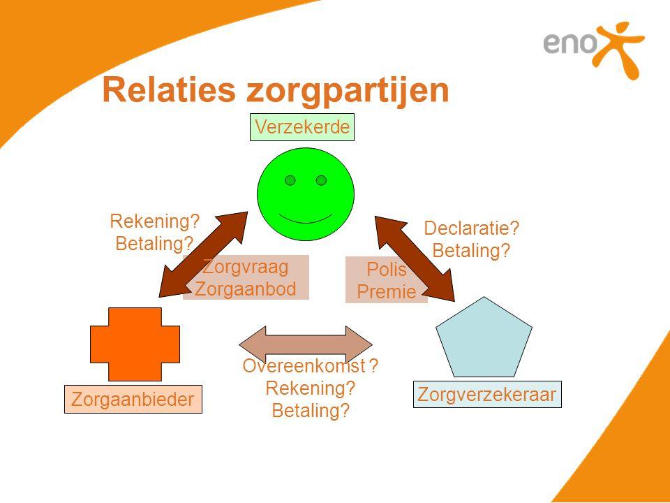 Processen Zvz Admini- stratie Zorg Materiële Controle Zorgvraag Zorg