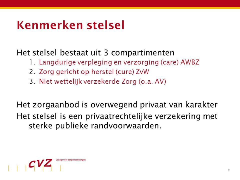 ZVW: 2e compartiment Invoering zorgverzekeringswet 1-1-2006