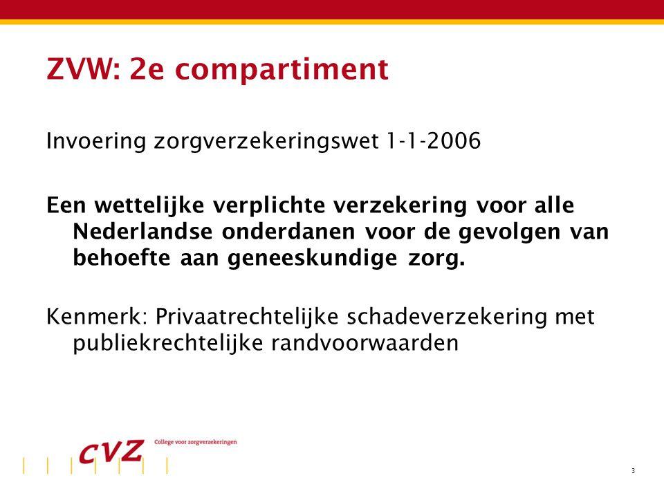 Het kader: de ZVW wat door wie waar wanneer ZFW ZVW overheid