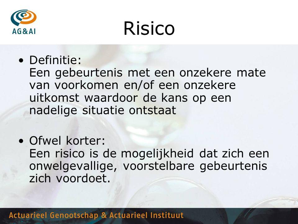 Risico Definitie: Een gebeurtenis met een onzekere mate van voorkomen en/of een onzekere uitkomst waardoor de kans op een nadelige situatie ontstaat.