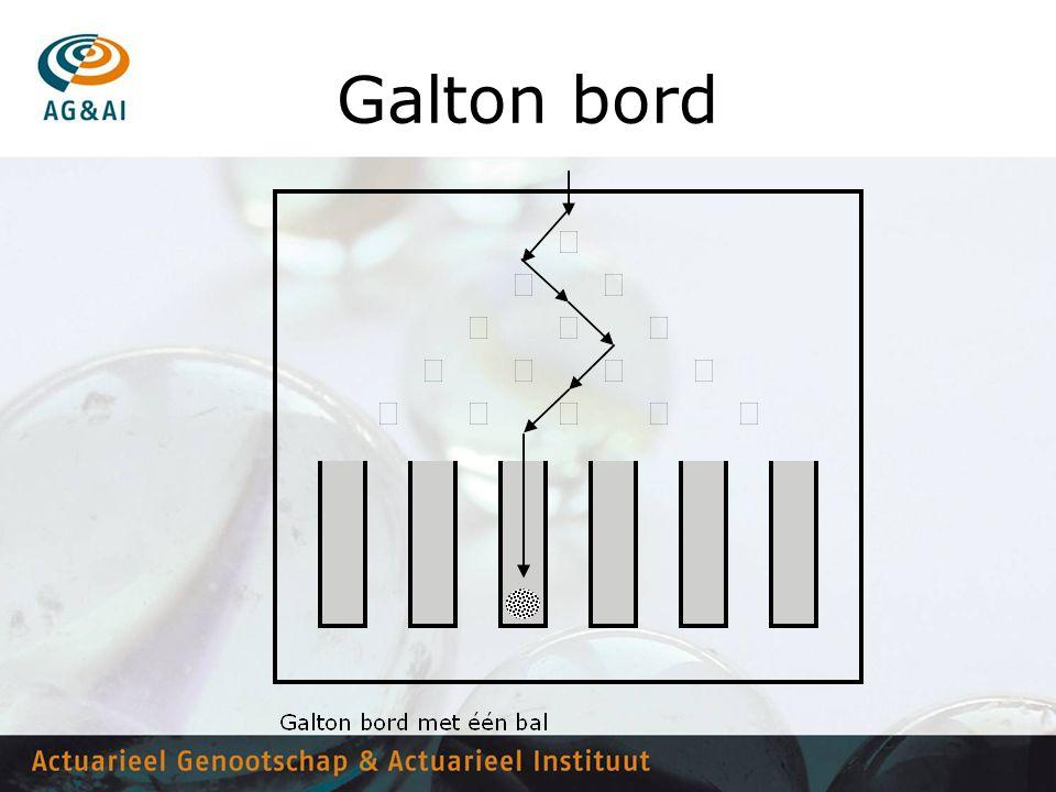 Galton bord Dit is dan een mogelijke weg van een balletje.