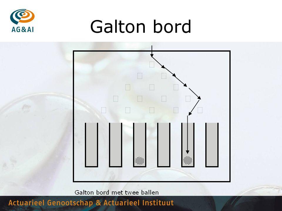 Galton bord Het tweede balletje doet bijvoorbeeld dit.