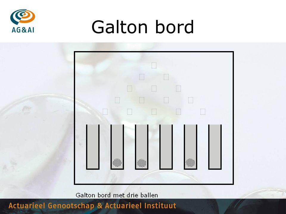 Galton bord En het derde balletje.