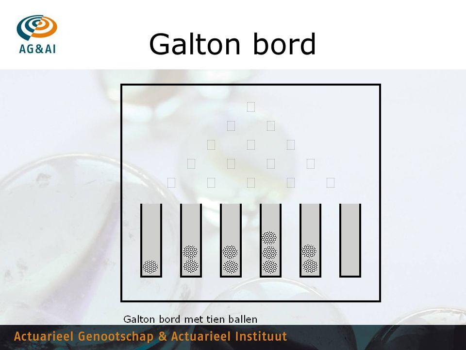 Galton bord En de eerste tien balletjes.