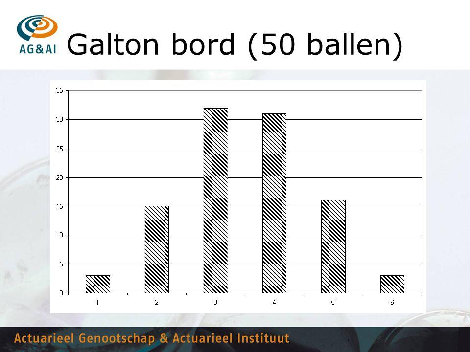Galton bord (50 ballen) En dan de histogram van de eerste 50 balletjes