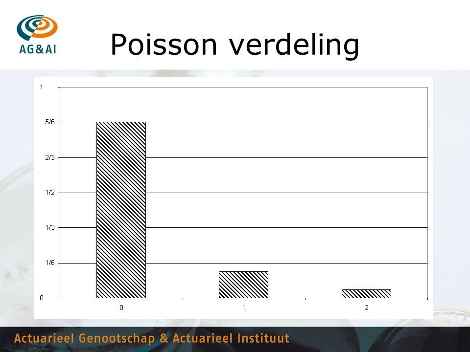 Poisson verdeling