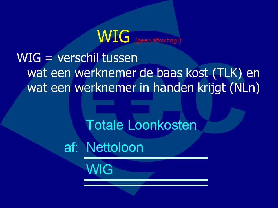 WIG (geen afkorting!) WIG = verschil tussen wat een werknemer de baas kost (TLK) en wat een werknemer in handen krijgt (NLn)
