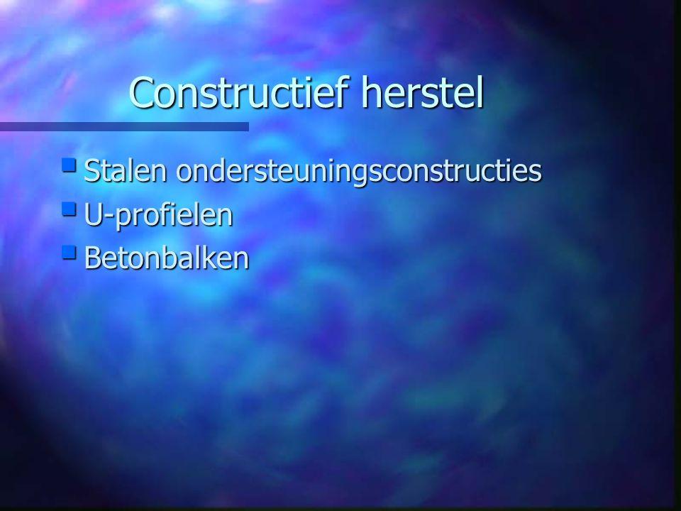 Constructief herstel Stalen ondersteuningsconstructies U-profielen