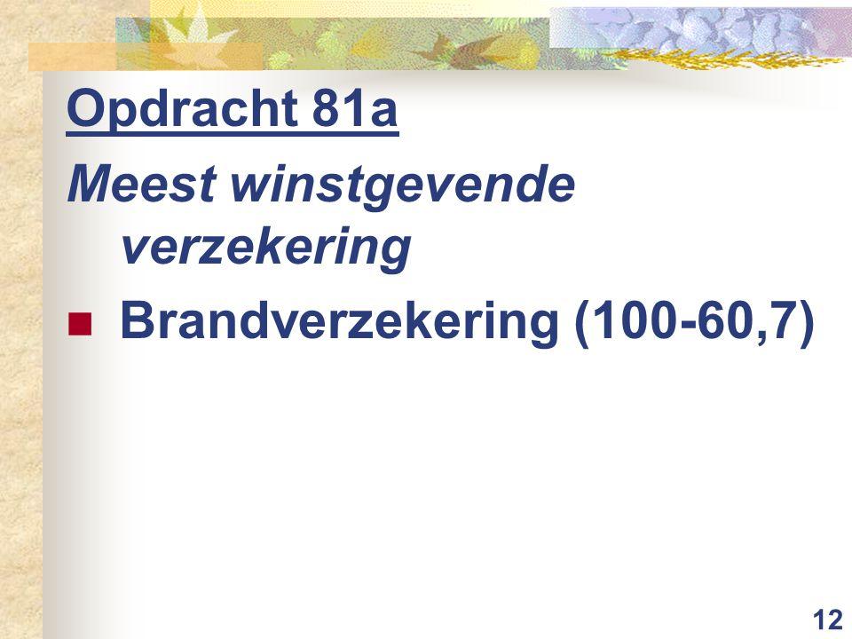Opdracht 81a Meest winstgevende verzekering Brandverzekering (100-60,7)