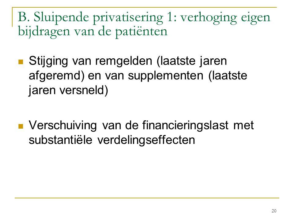 B. Sluipende privatisering 1: verhoging eigen bijdragen van de patiënten