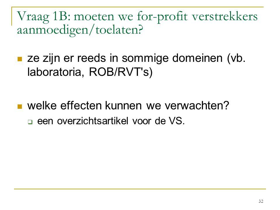 Vraag 1B: moeten we for-profit verstrekkers aanmoedigen/toelaten