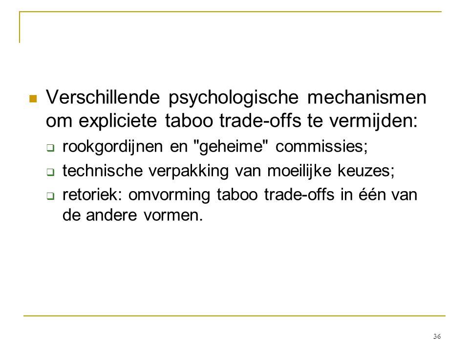 Verschillende psychologische mechanismen om expliciete taboo trade-offs te vermijden: