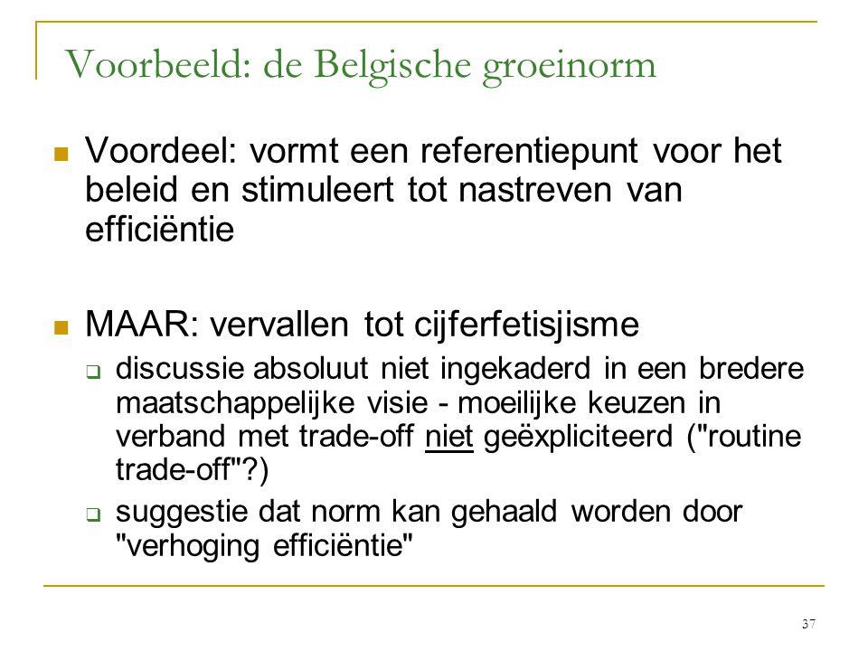 Voorbeeld: de Belgische groeinorm