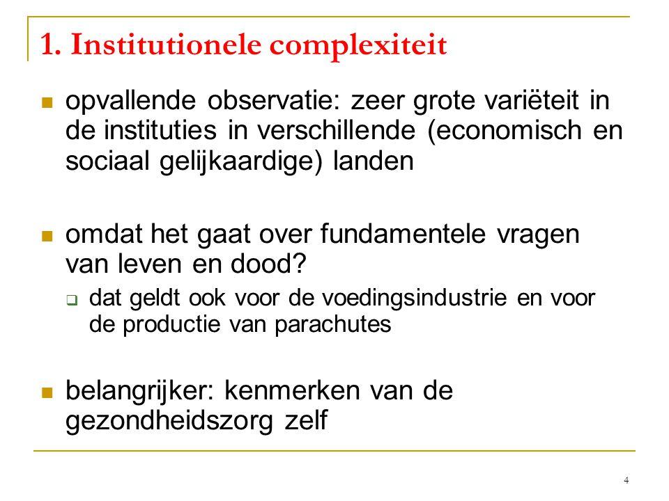 1. Institutionele complexiteit