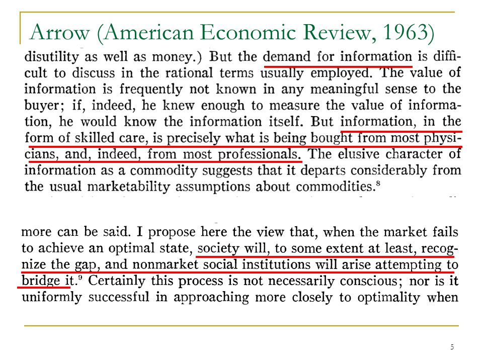 Arrow (American Economic Review, 1963)