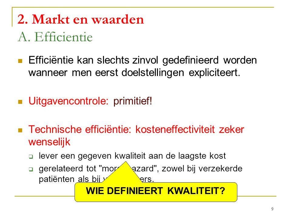 2. Markt en waarden A. Efficientie