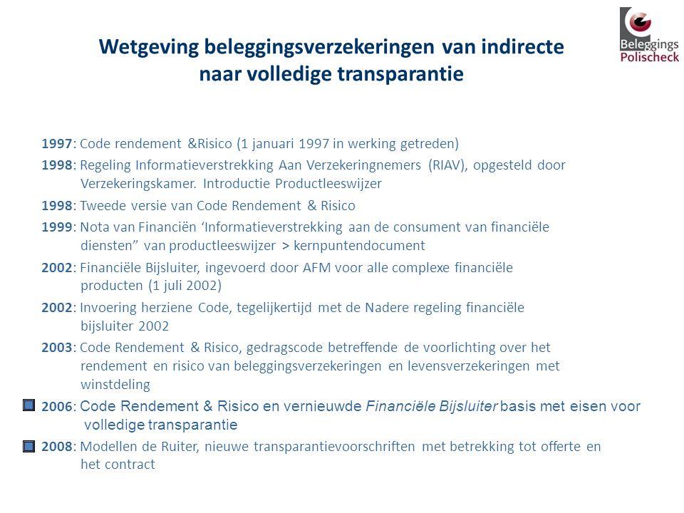 Wetgeving beleggingsverzekeringen van indirecte naar volledige transparantie