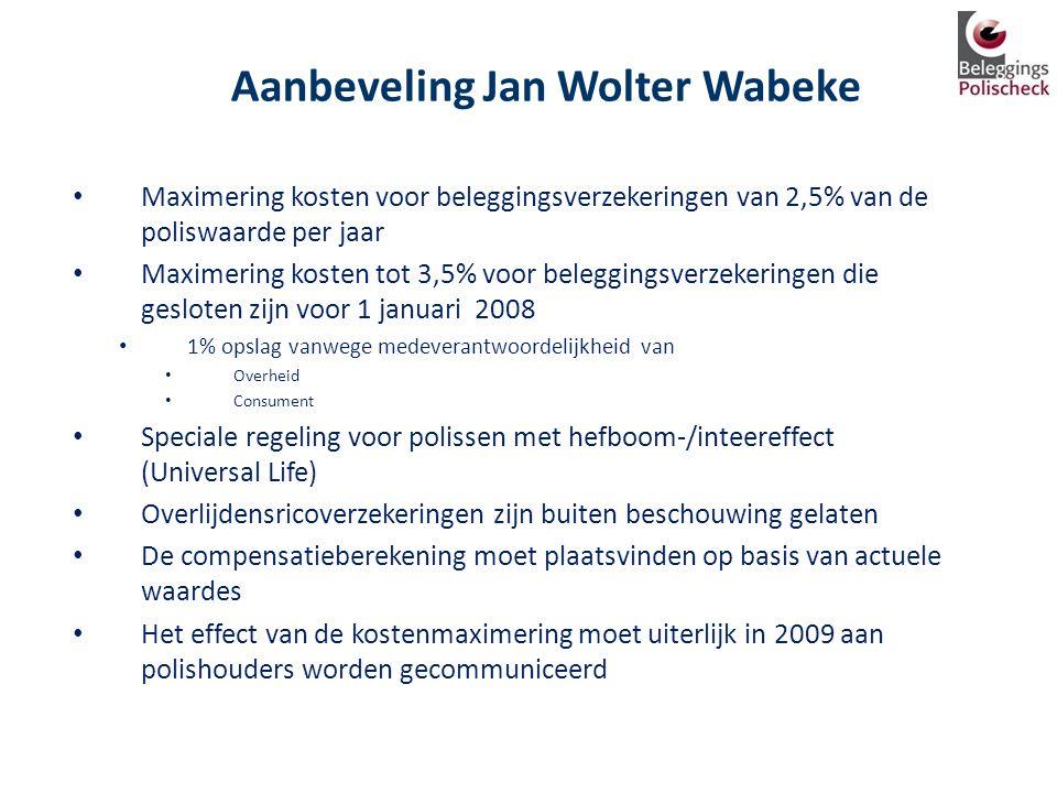 Aanbeveling Jan Wolter Wabeke