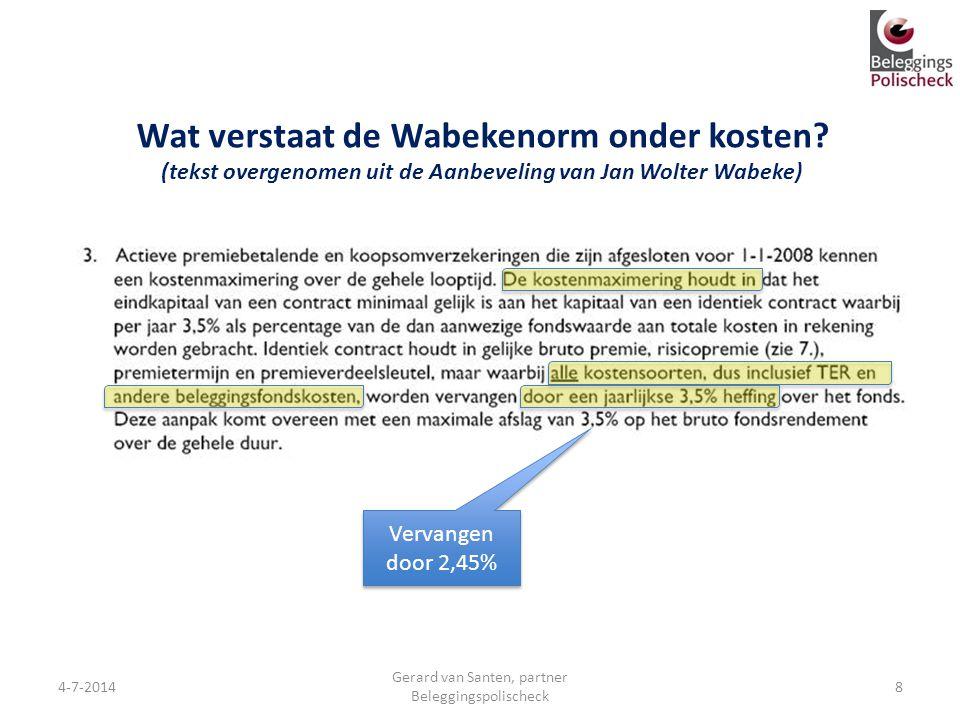 Gerard van Santen, partner Beleggingspolischeck