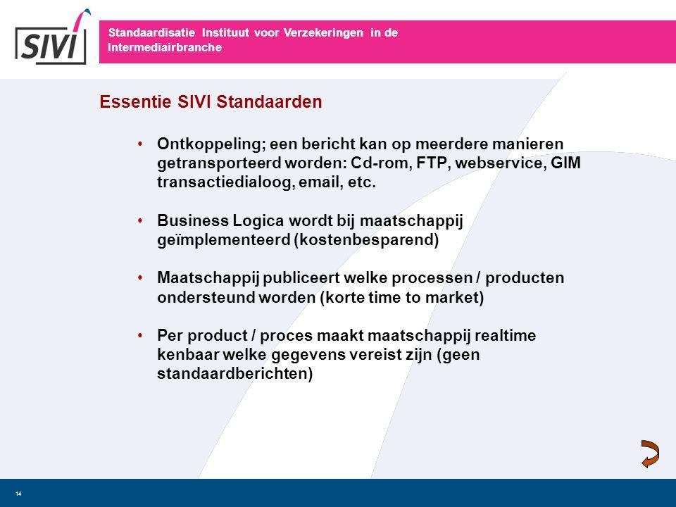 Essentie SIVI Standaarden