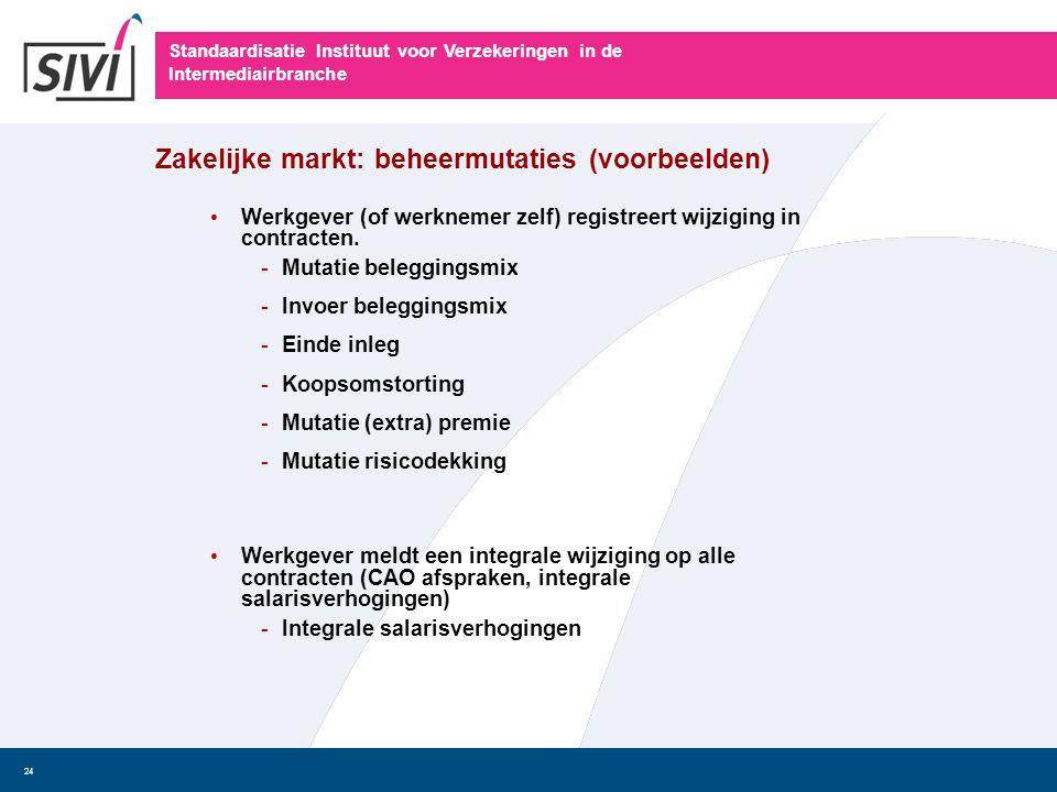 Zakelijke markt: beheermutaties (voorbeelden)